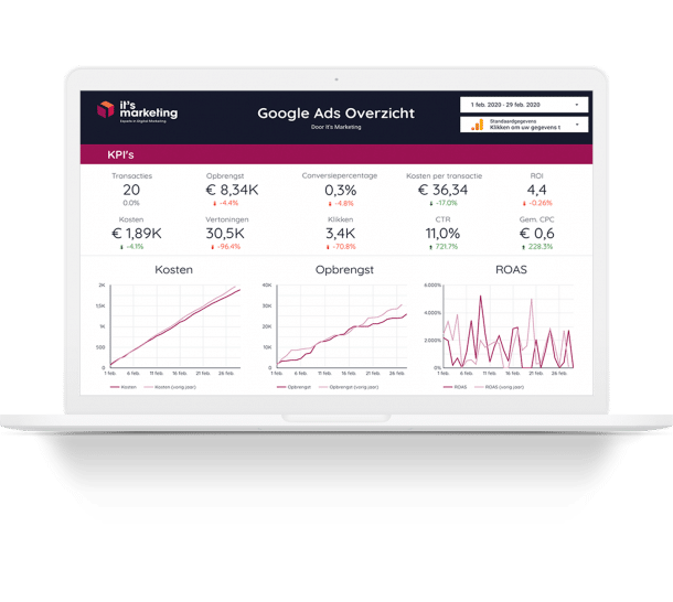 Google Ads dashboard download