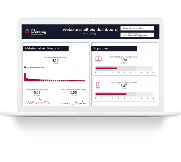 Website snelheid dashboard download